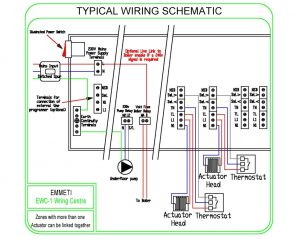 technical information \u2013 underfloor heating technologies Underfloor Radiant Heat Layout commercial wiring diagram
